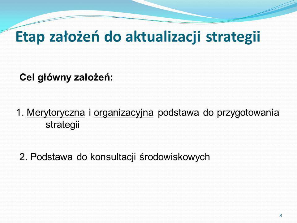 Etap założeń do aktualizacji strategii