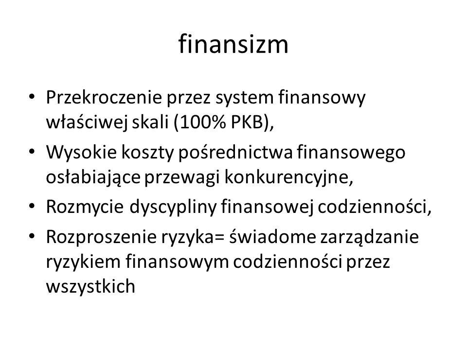 finansizm Przekroczenie przez system finansowy właściwej skali (100% PKB),
