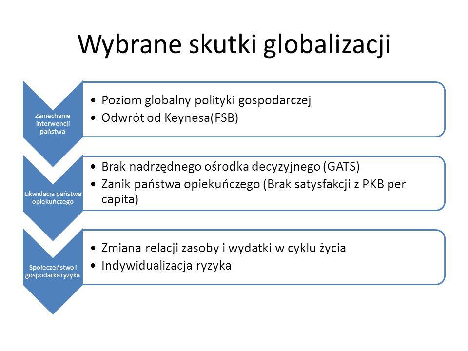 Wybrane skutki globalizacji