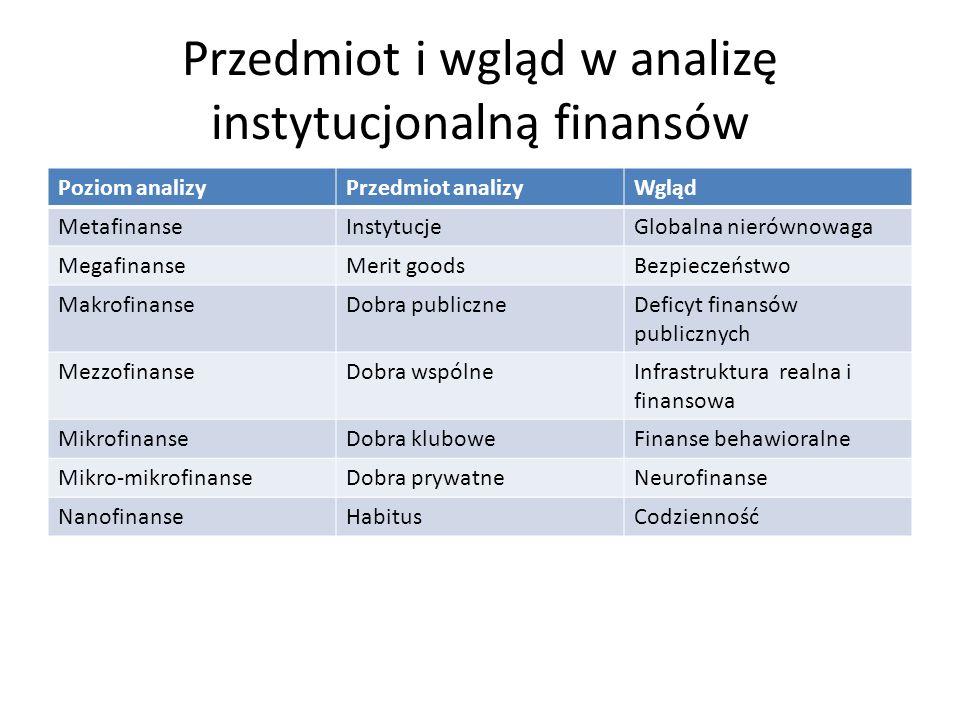 Przedmiot i wgląd w analizę instytucjonalną finansów