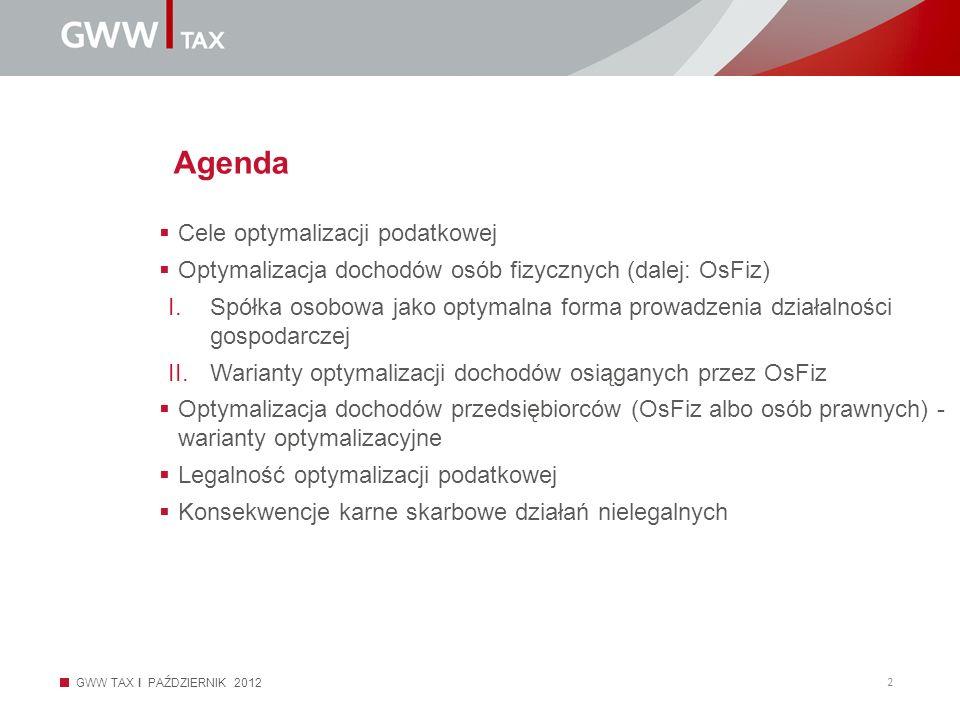 Cele optymalizacji podatkowej