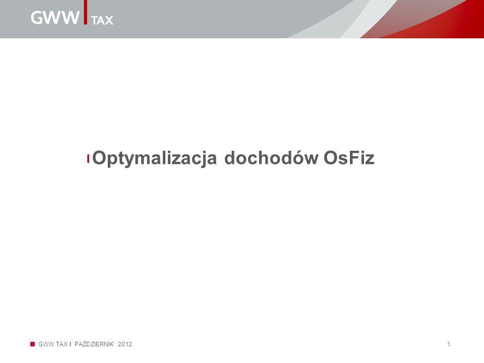 Optymalizacja dochodów OsFiz