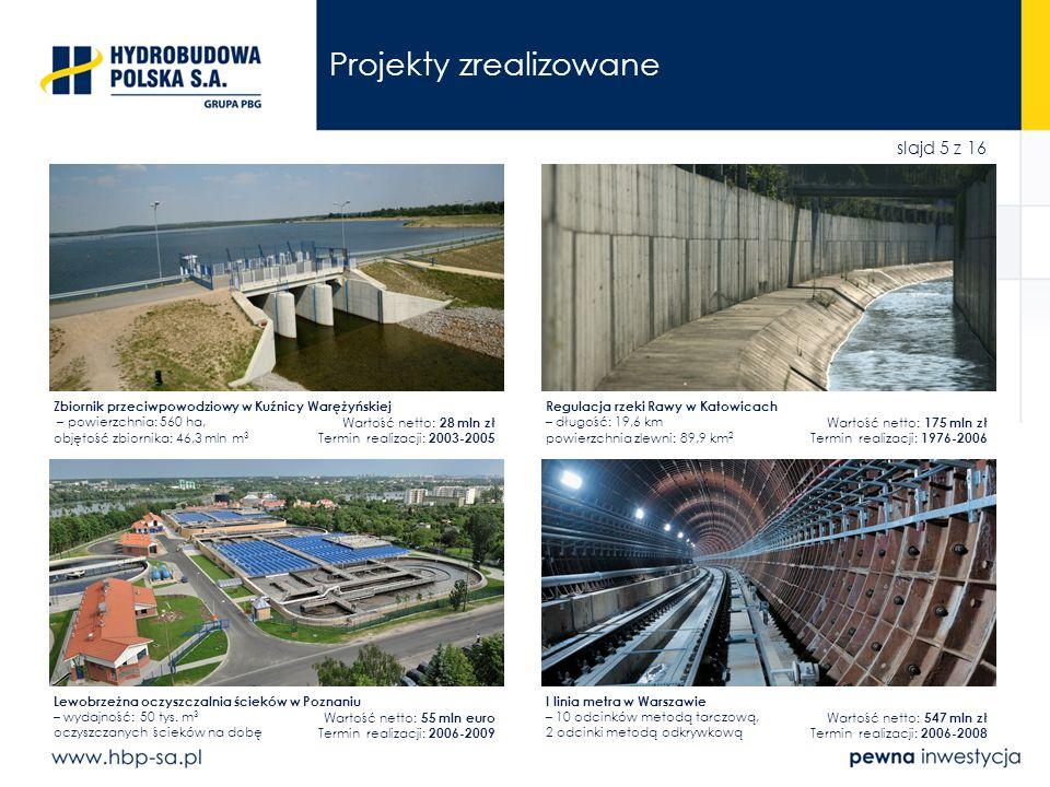 Projekty zrealizowane