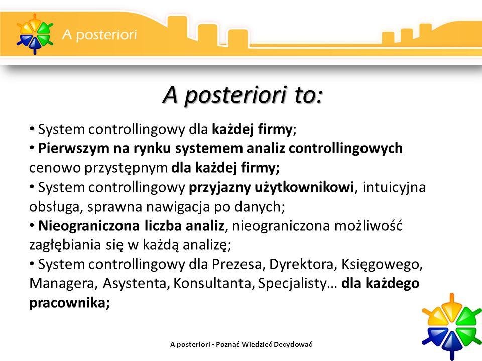 A posteriori - Poznać Wiedzieć Decydować