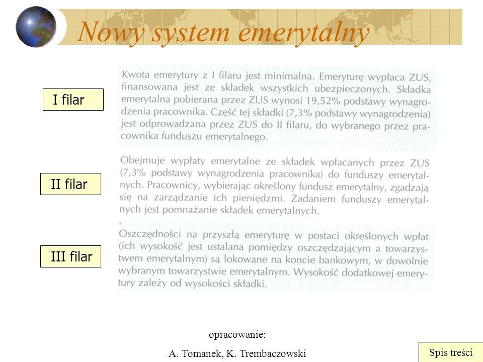 Nowy system emerytalny