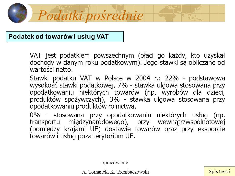 Podatki pośrednie Podatek od towarów i usług VAT