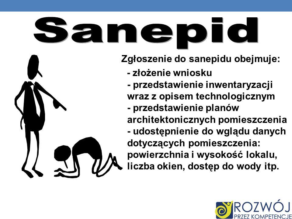 Sanepid Zgłoszenie do sanepidu obejmuje: