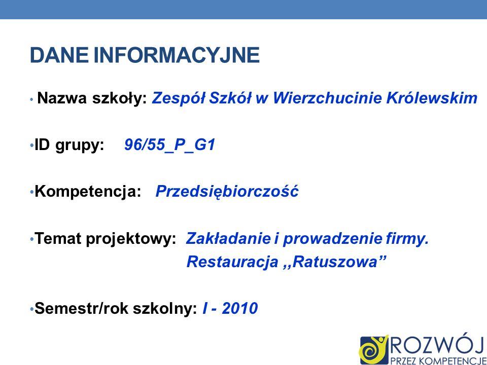 DANE INFORMACYJNE ID grupy: 96/55_P_G1 Kompetencja: Przedsiębiorczość