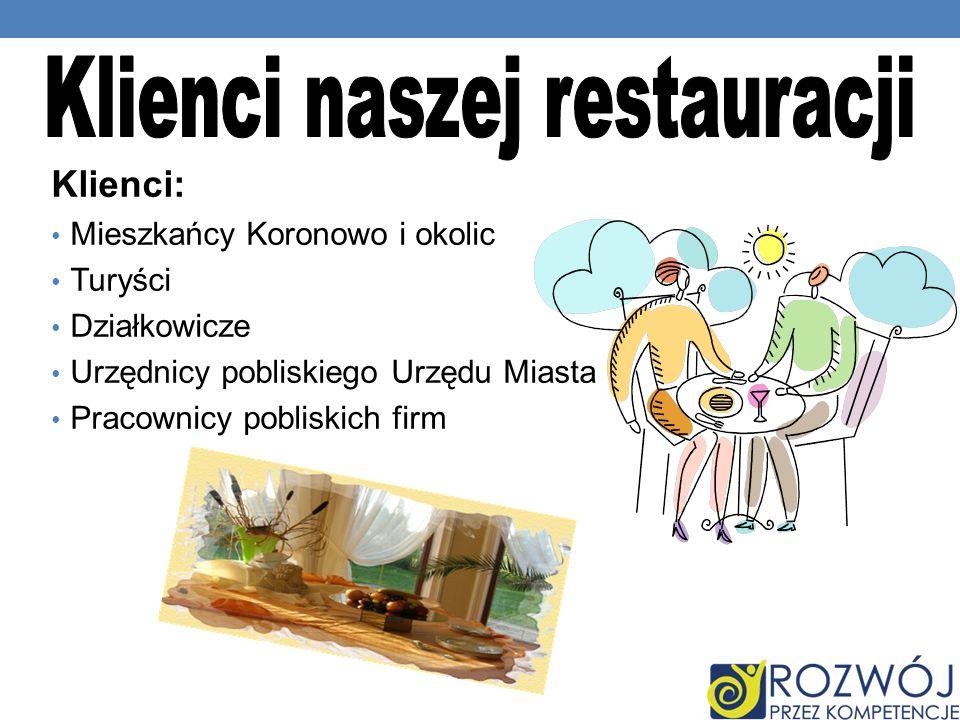 Klienci naszej restauracji