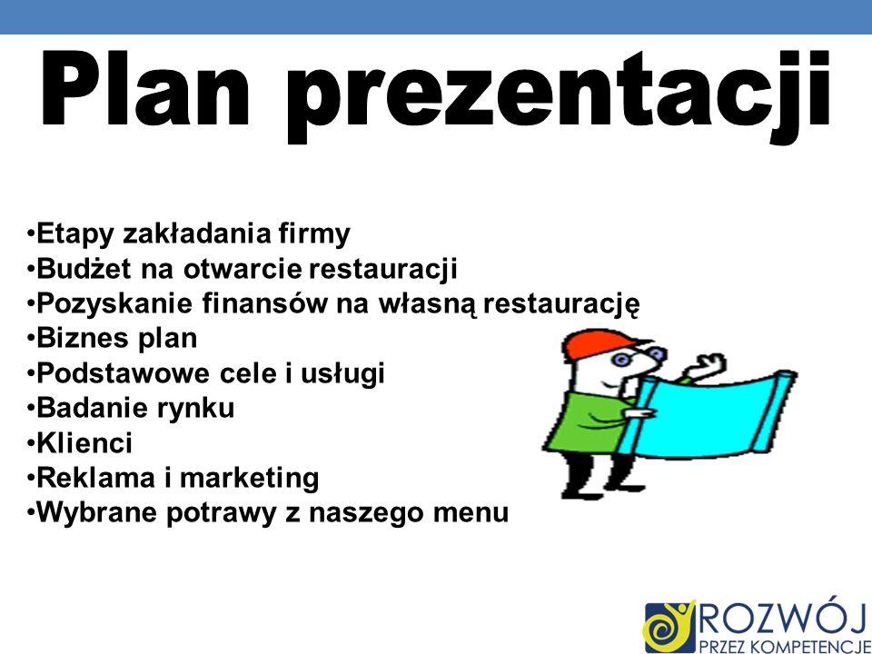 Plan prezentacji Etapy zakładania firmy Budżet na otwarcie restauracji