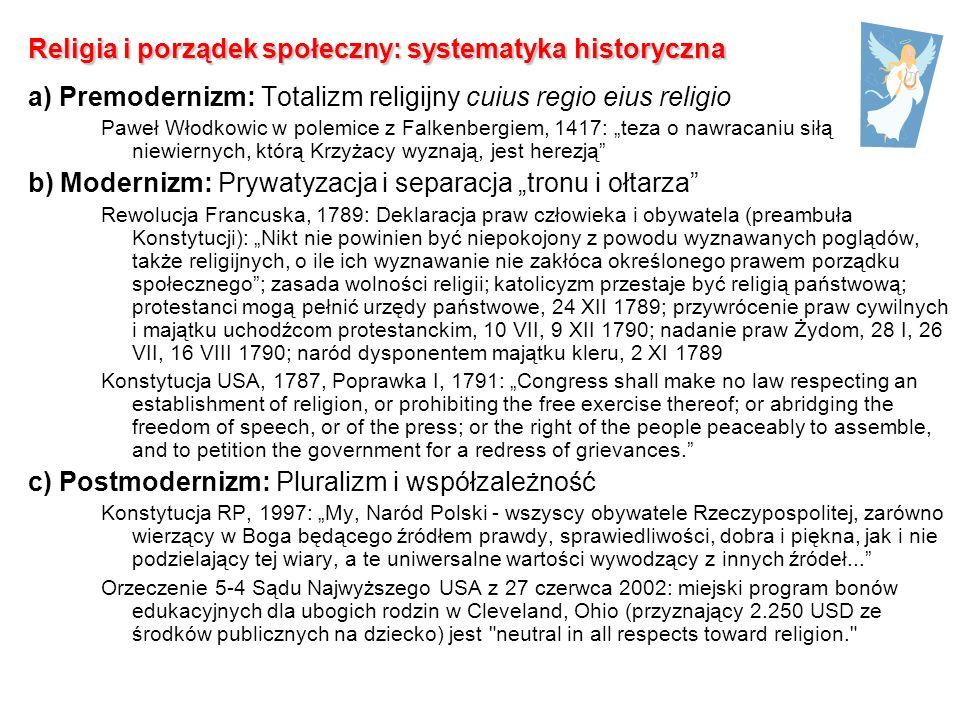 Religia i porządek społeczny: systematyka historyczna