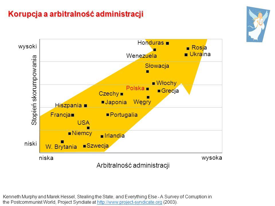 Korupcja a arbitralność administracji