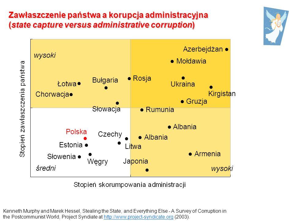 Zawłaszczenie państwa a korupcja administracyjna (state capture versus administrative corruption)
