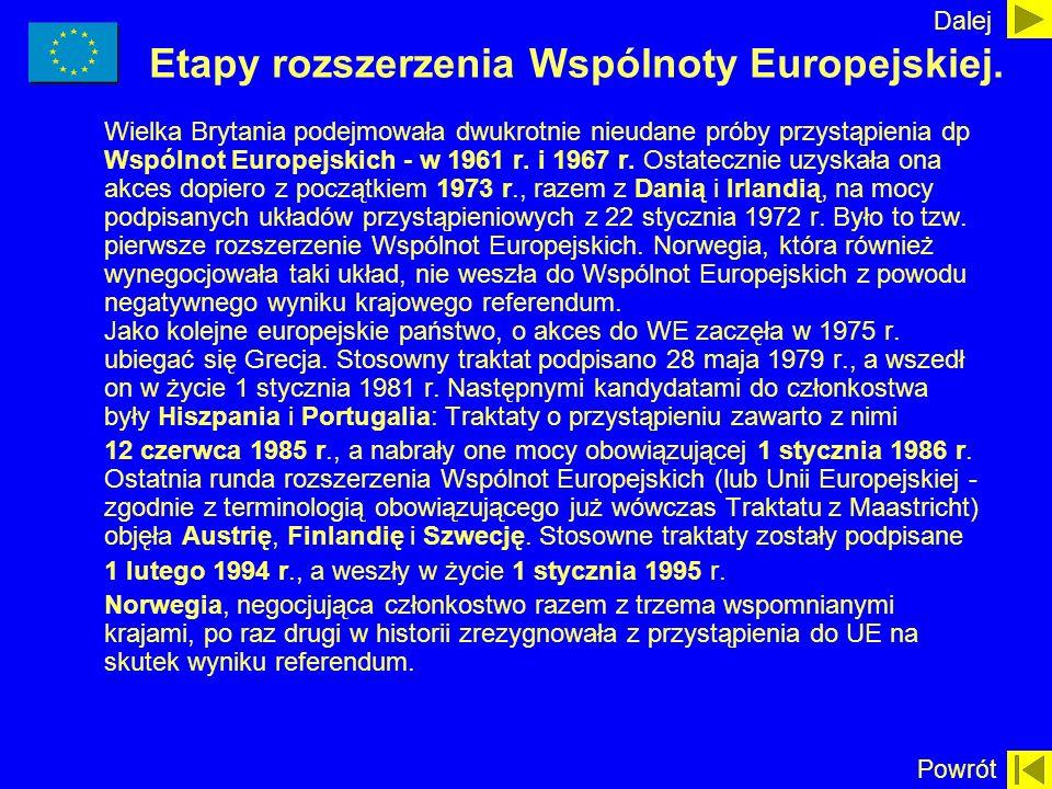 Etapy rozszerzenia Wspólnoty Europejskiej.