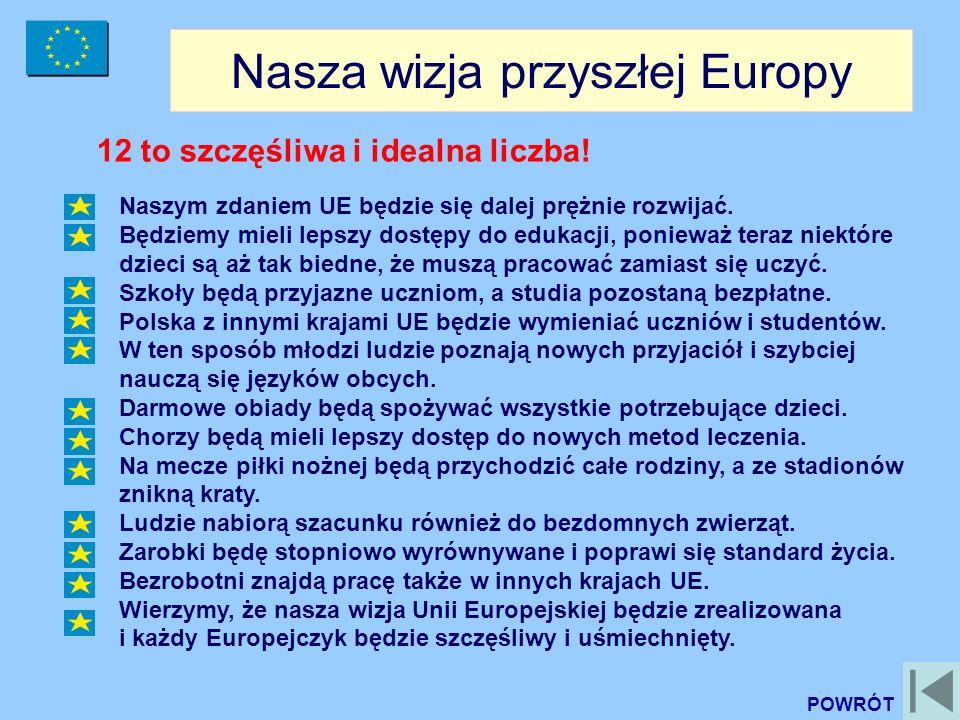 Nasza wizja przyszłej Europy