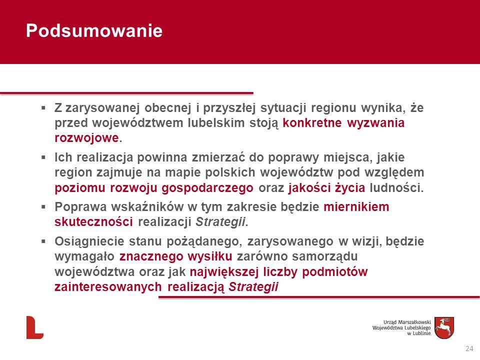 Podsumowanie Z zarysowanej obecnej i przyszłej sytuacji regionu wynika, że przed województwem lubelskim stoją konkretne wyzwania rozwojowe.