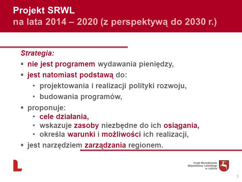 na lata 2014 – 2020 (z perspektywą do 2030 r.)