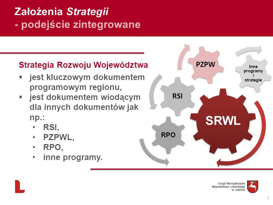 Inne programy i strategie