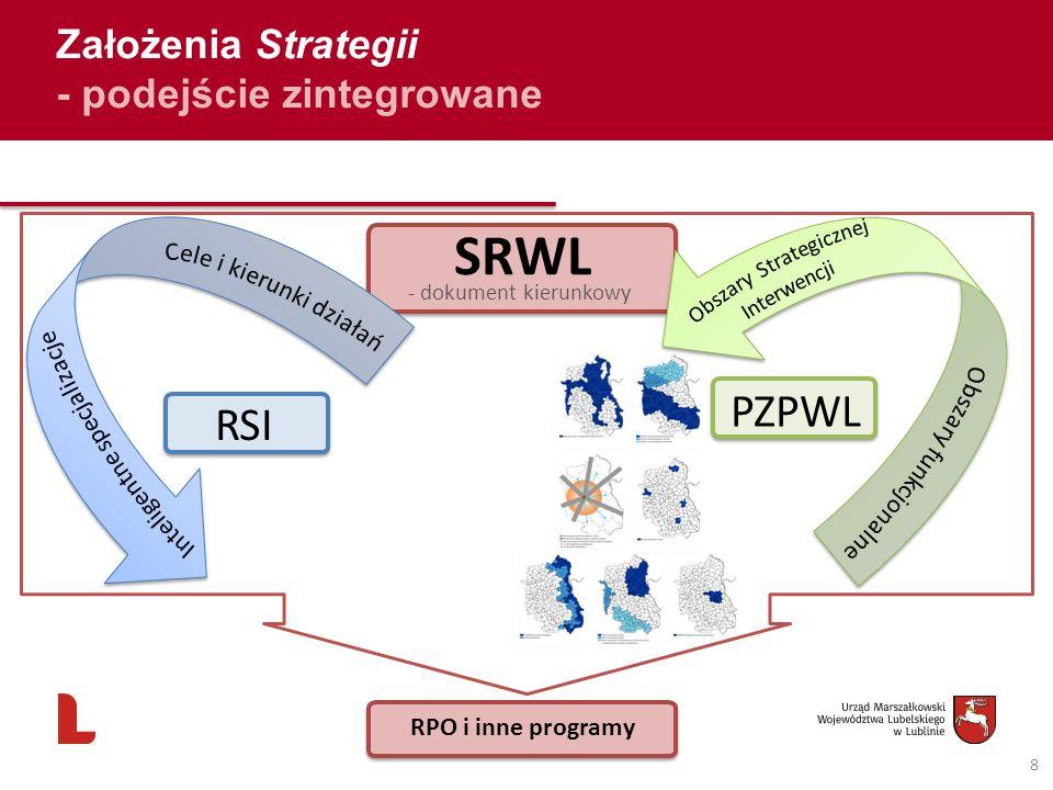 SRWL PZPWL RSI Założenia Strategii - podejście zintegrowane