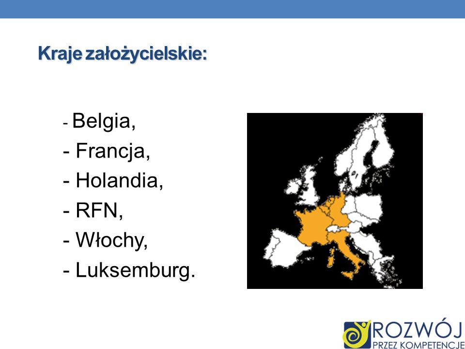 Kraje założycielskie: