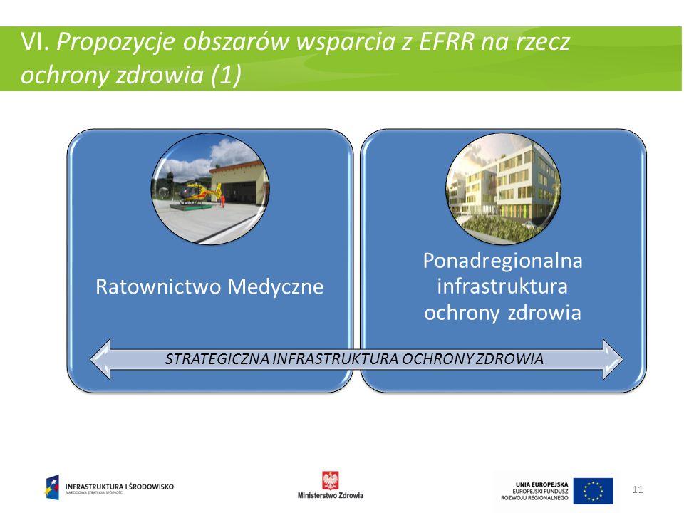 VI. Propozycje obszarów wsparcia z EFRR na rzecz ochrony zdrowia (1)
