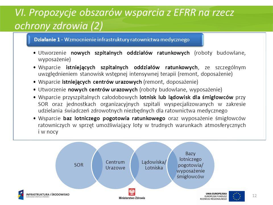 VI. Propozycje obszarów wsparcia z EFRR na rzecz ochrony zdrowia (2)