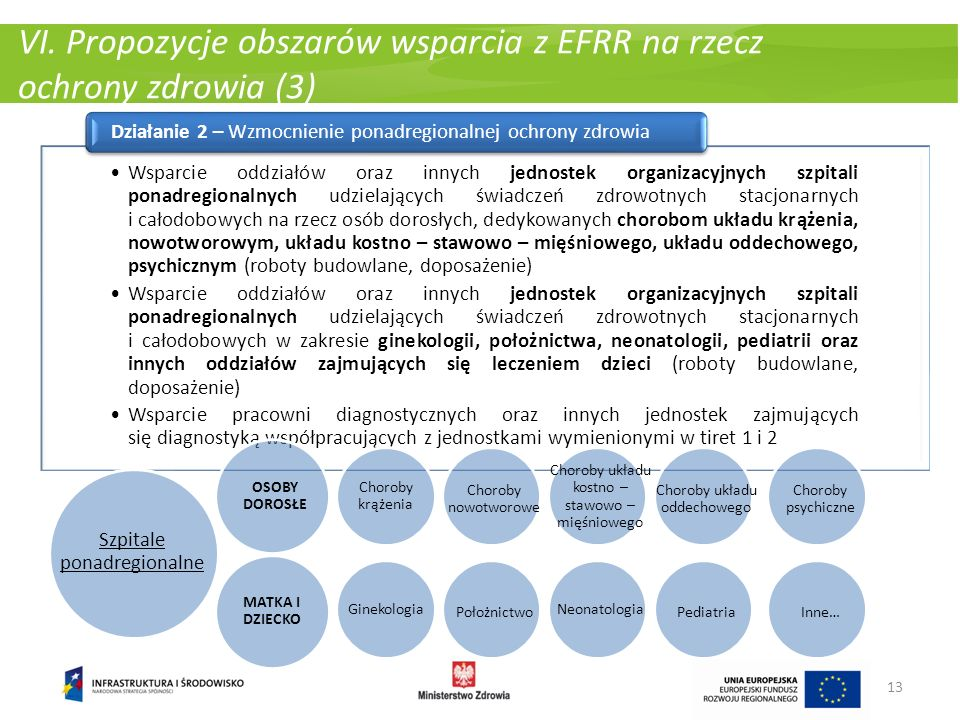 VI. Propozycje obszarów wsparcia z EFRR na rzecz ochrony zdrowia (3)