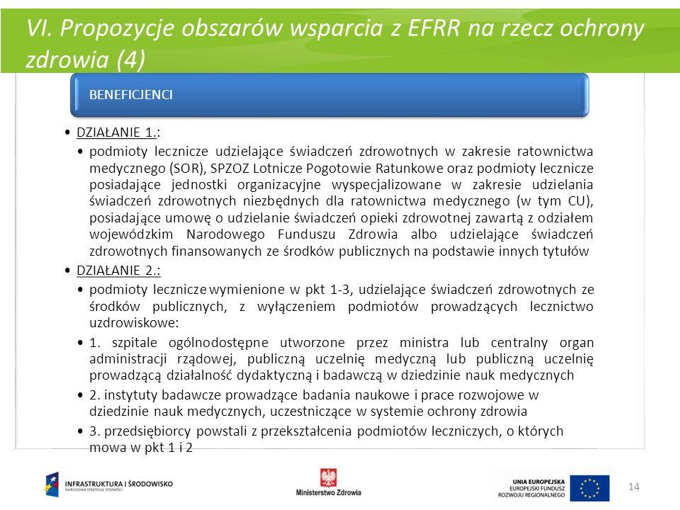 VI. Propozycje obszarów wsparcia z EFRR na rzecz ochrony zdrowia (4)
