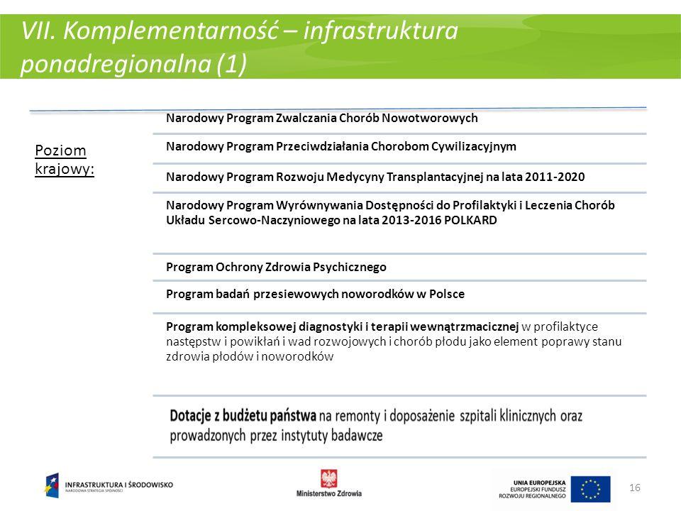 VII. Komplementarność – infrastruktura ponadregionalna (1)