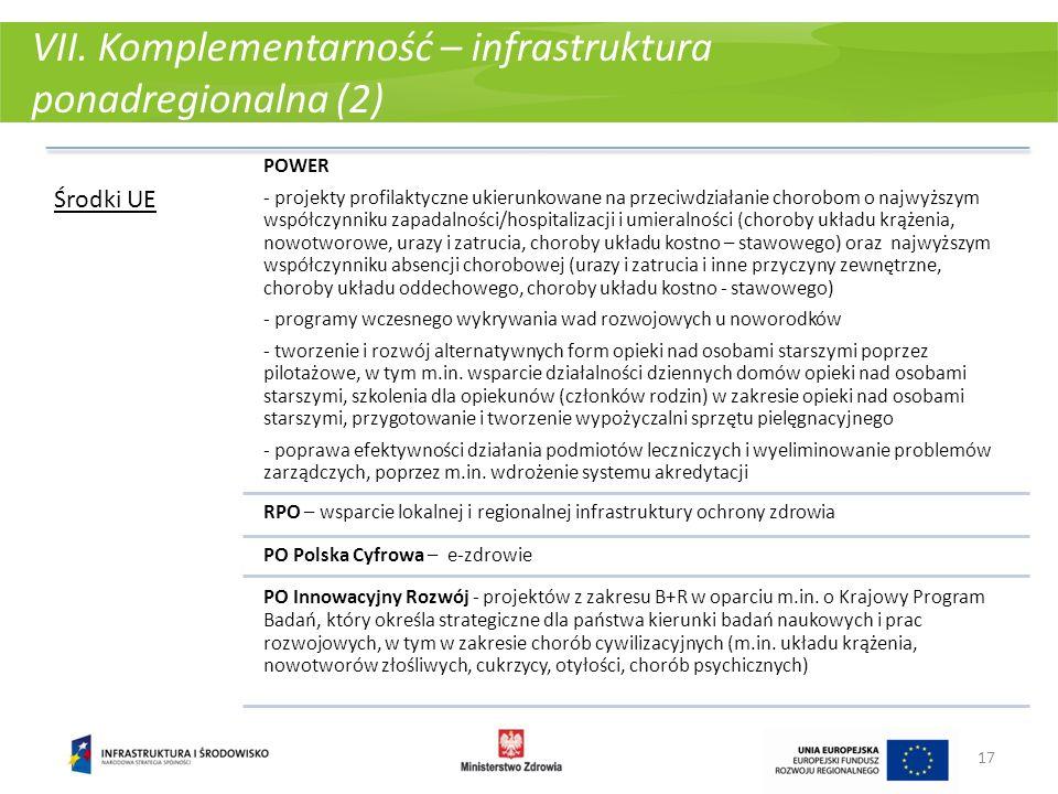 VII. Komplementarność – infrastruktura ponadregionalna (2)