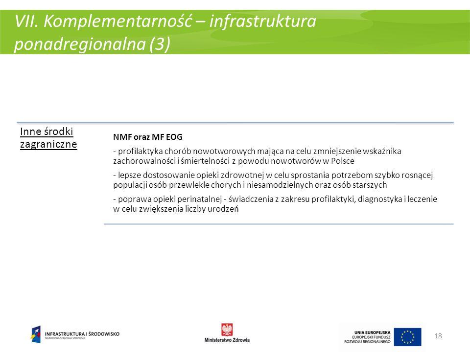 VII. Komplementarność – infrastruktura ponadregionalna (3)