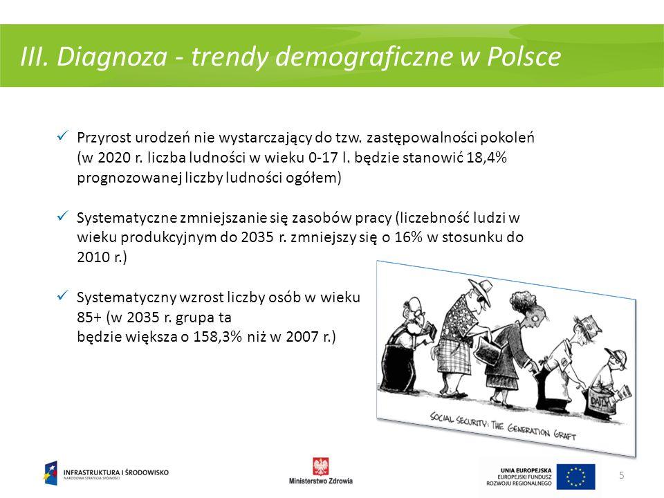 III. Diagnoza - trendy demograficzne w Polsce