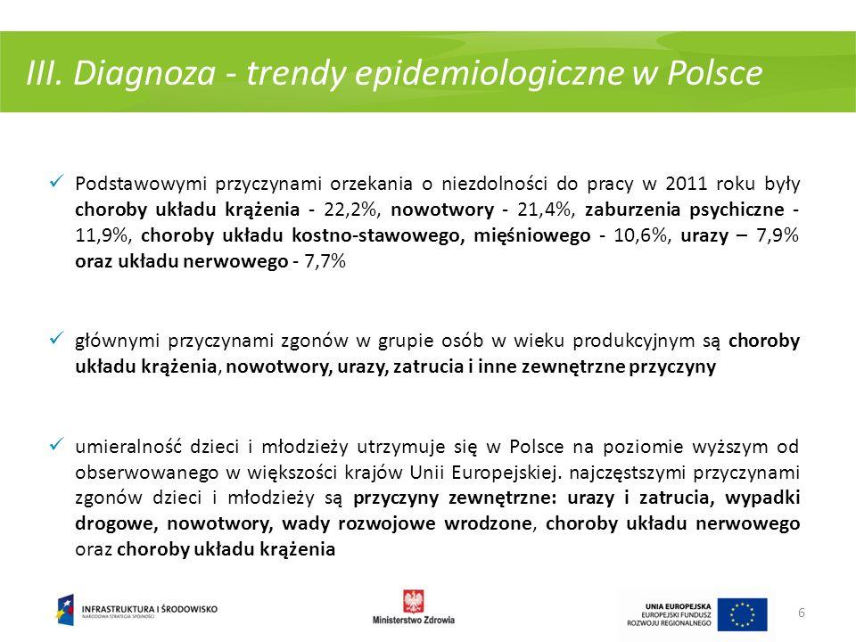 III. Diagnoza - trendy epidemiologiczne w Polsce