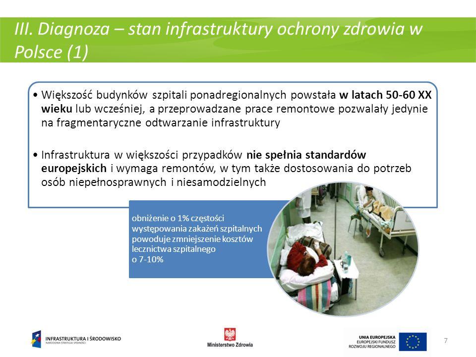III. Diagnoza – stan infrastruktury ochrony zdrowia w Polsce (1)