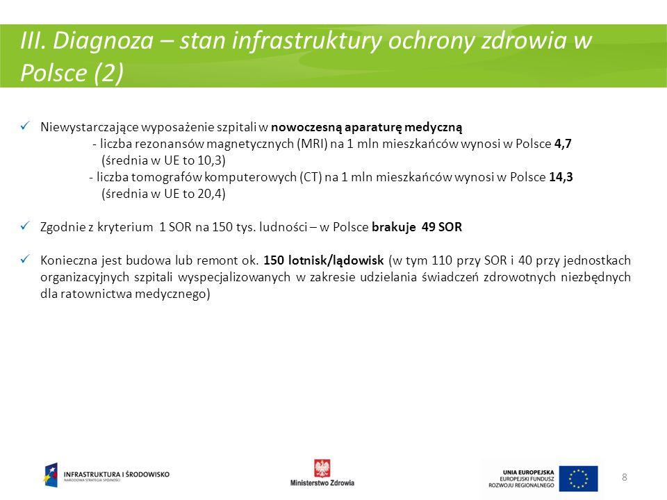 III. Diagnoza – stan infrastruktury ochrony zdrowia w Polsce (2)