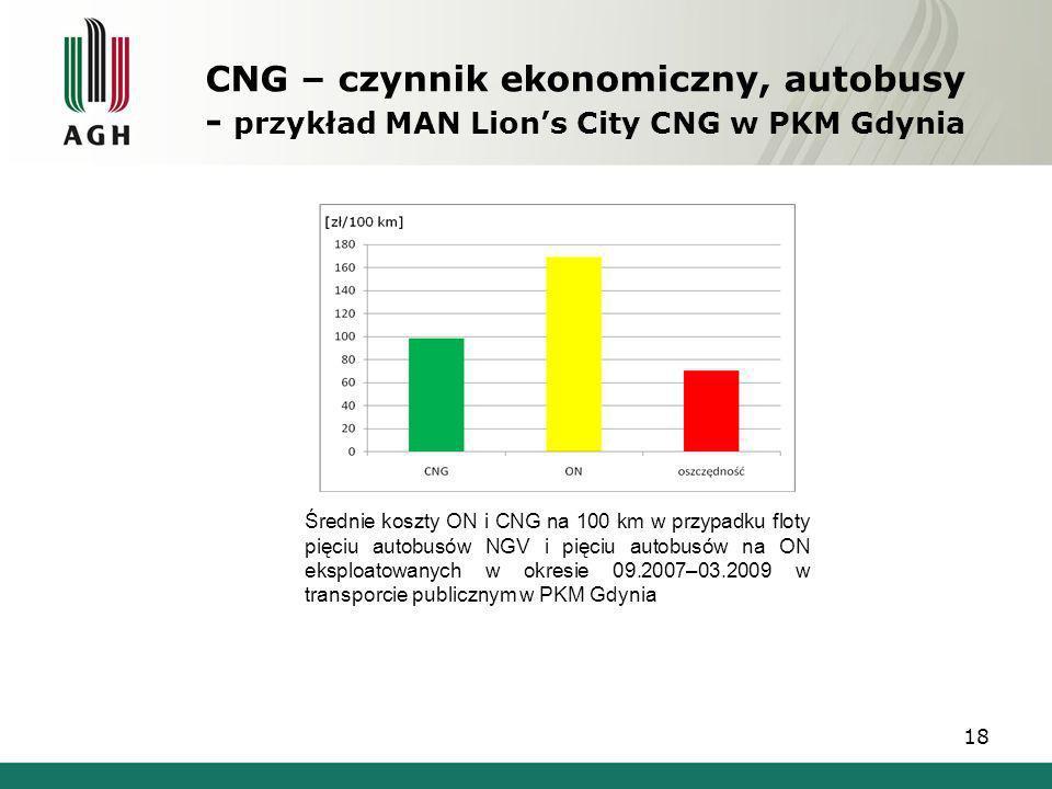 CNG – czynnik ekonomiczny, autobusy - przykład MAN Lion's City CNG w PKM Gdynia