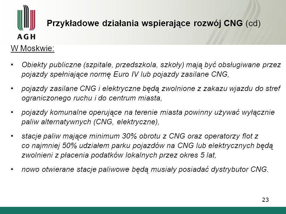 Przykładowe działania wspierające rozwój CNG (cd)