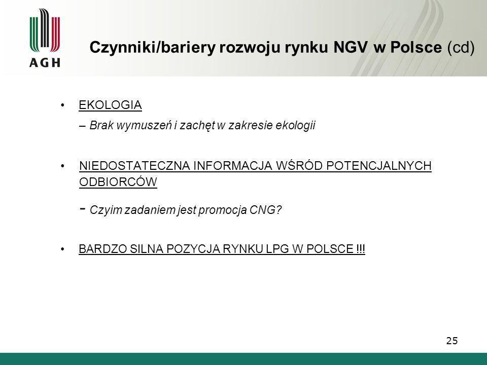 Czynniki/bariery rozwoju rynku NGV w Polsce (cd)