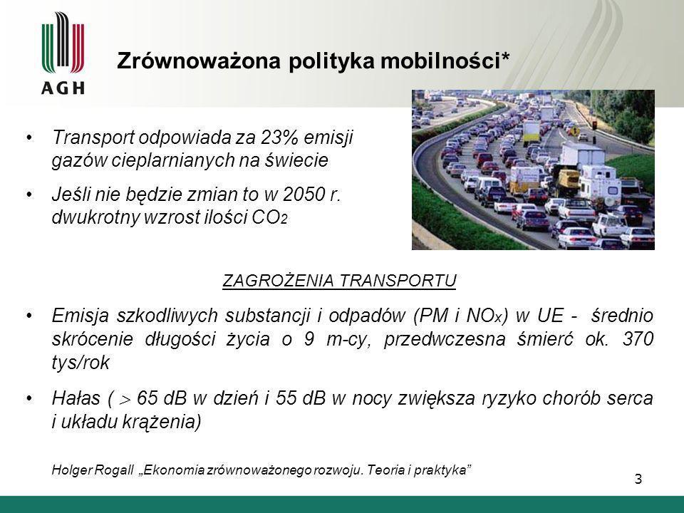 Zrównoważona polityka mobilności*