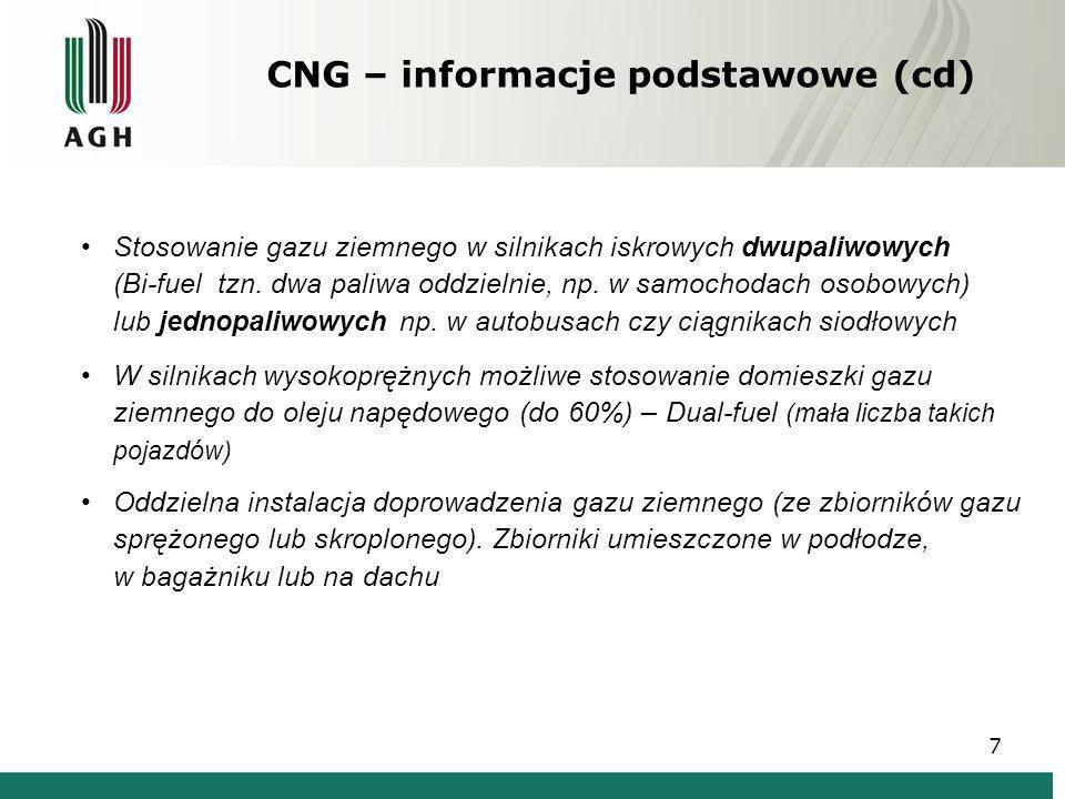 CNG – informacje podstawowe (cd)