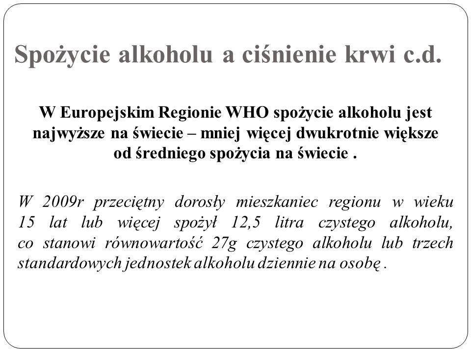 Spożycie alkoholu a ciśnienie krwi c.d.