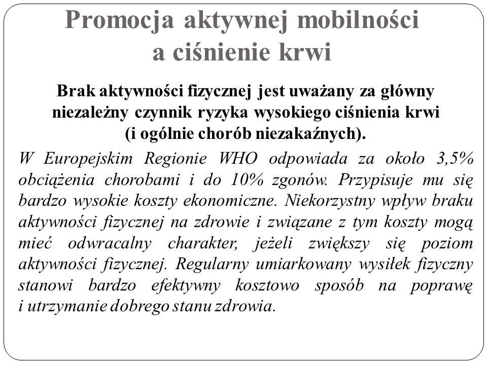 Promocja aktywnej mobilności a ciśnienie krwi