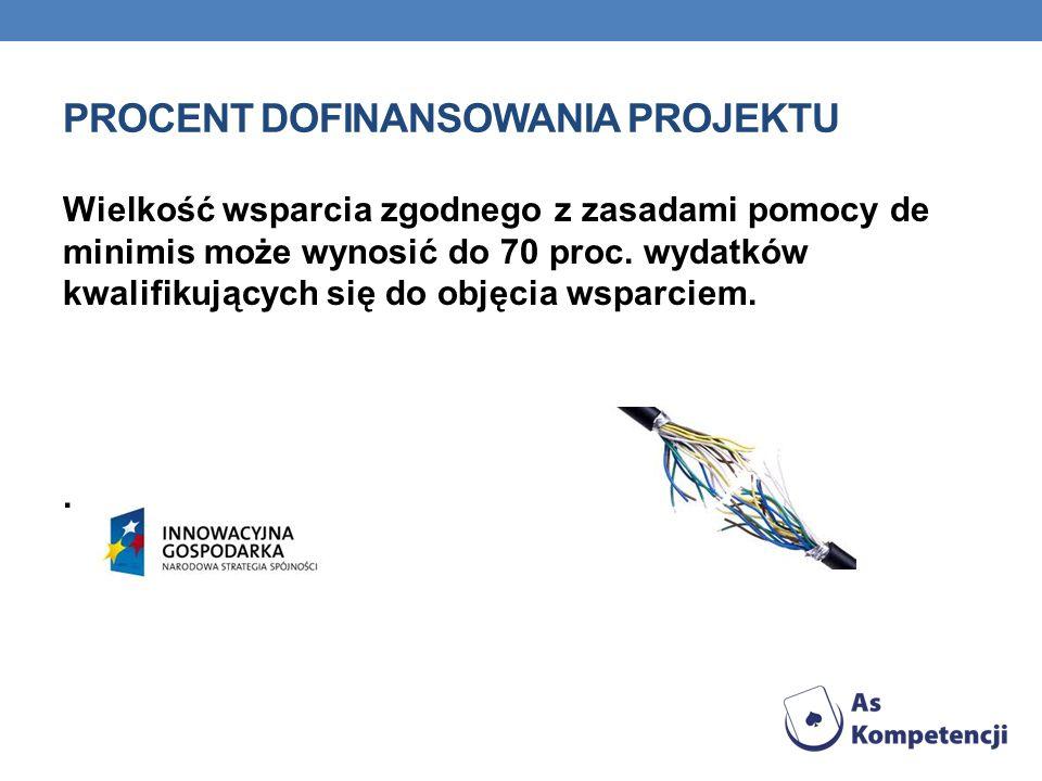 Procent dofinansowania projektu