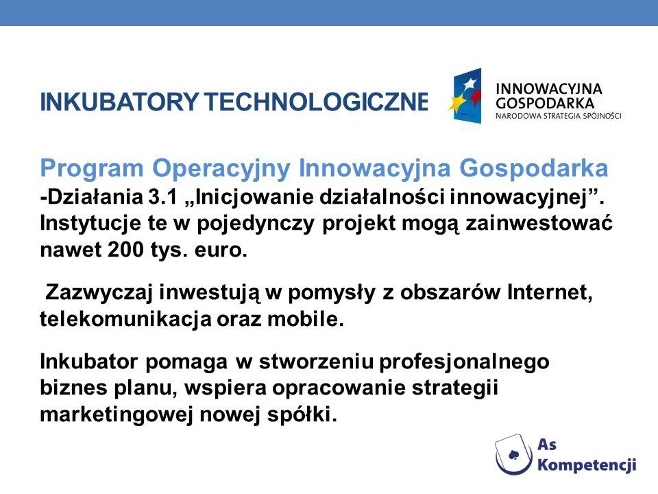 Inkubatory technologiczne