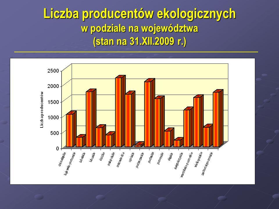 Liczba producentów ekologicznych w podziale na województwa (stan na 31