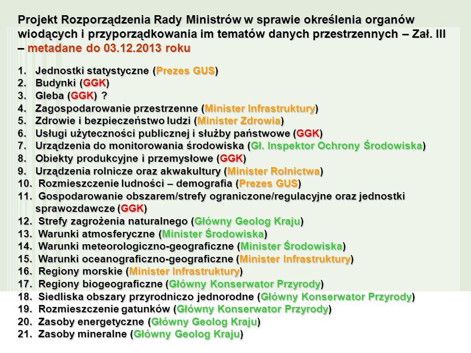Projekt Rozporządzenia Rady Ministrów w sprawie określenia organów wiodących i przyporządkowania im tematów danych przestrzennych – Zał. III – metadane do 03.12.2013 roku