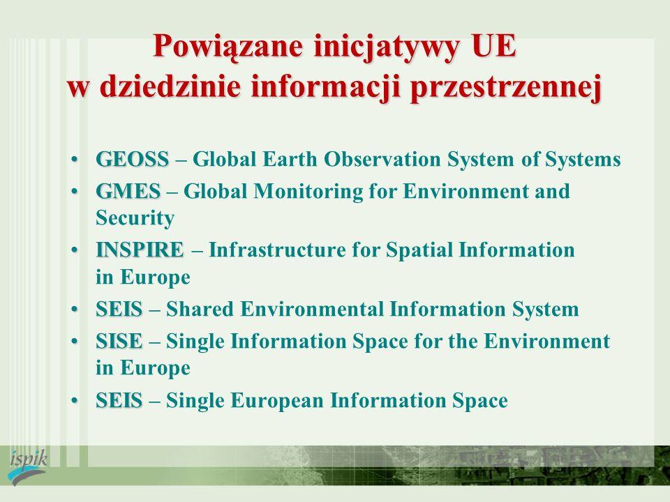 Powiązane inicjatywy UE w dziedzinie informacji przestrzennej