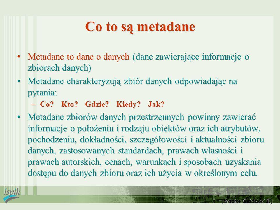 Co to są metadane Metadane to dane o danych (dane zawierające informacje o zbiorach danych)