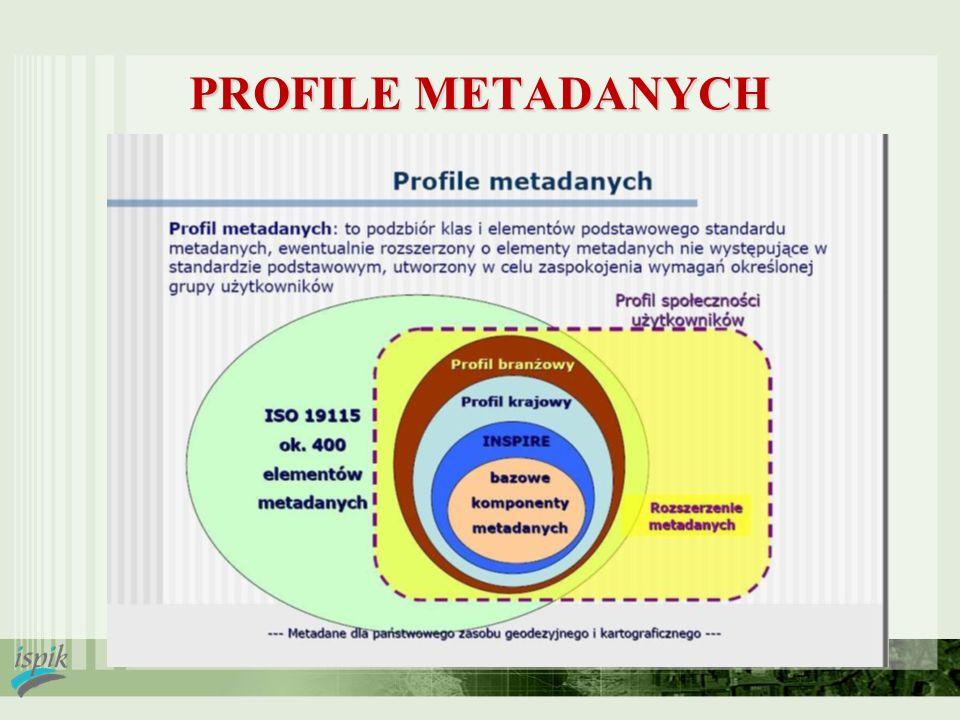 2017-03-28 PROFILE METADANYCH 24