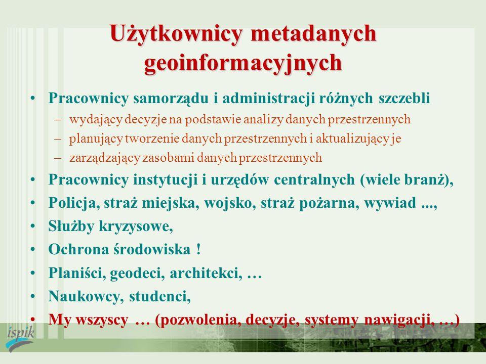 Użytkownicy metadanych geoinformacyjnych
